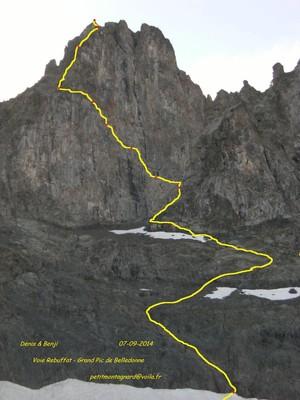 Itinéraire (variantes possibles dans le socle)