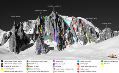 Some climbing routes on the East Face of the Mont Blanc du Tacul