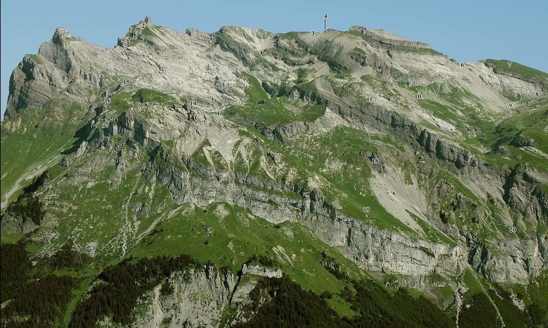 """versant Sud de l'itinéraire d'après """"toponymage.free.fr"""""""