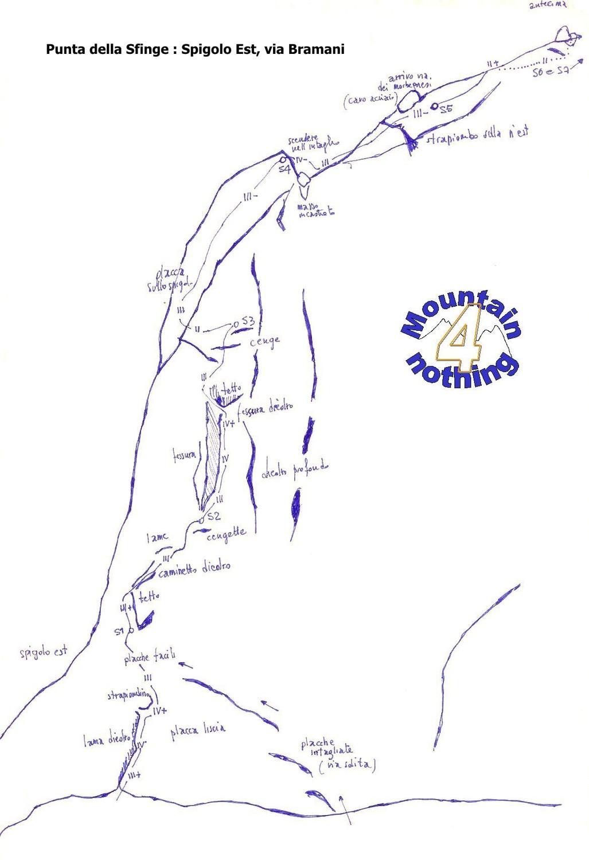 Punta della Sfinge : Spigolo E, Via Bramani