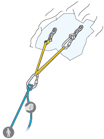 petzl crevasse rescue kit instructions
