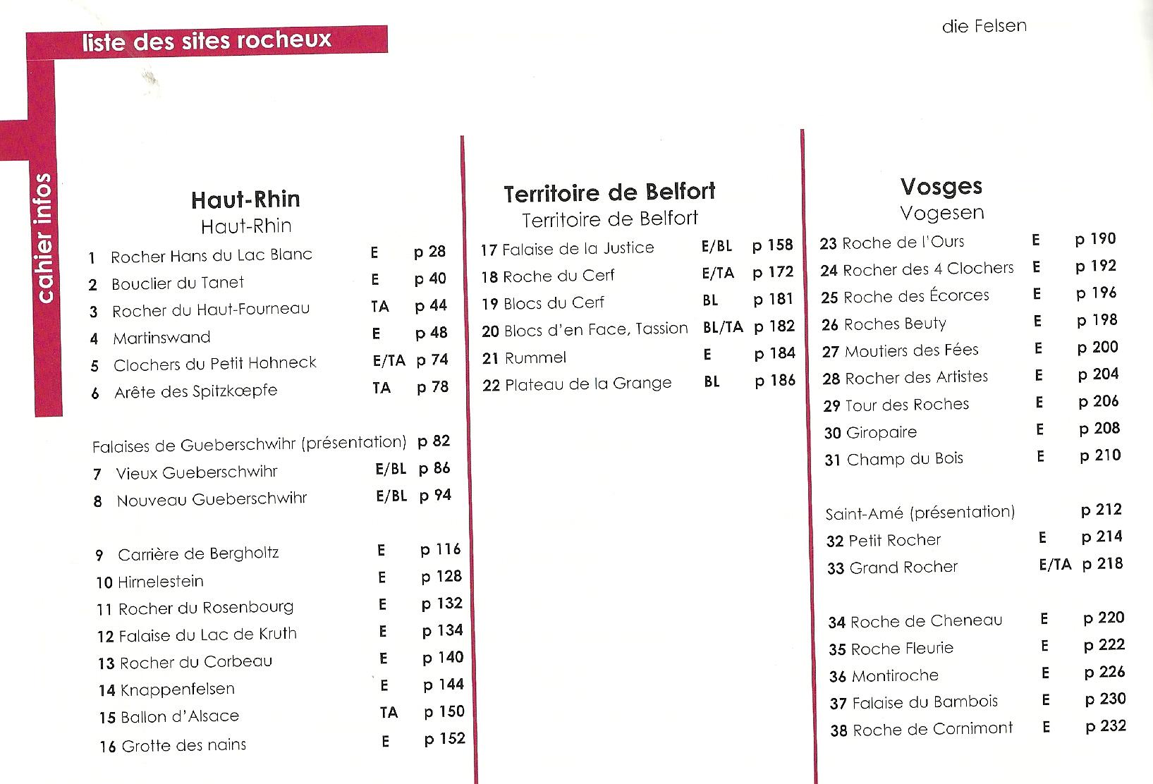Quot Est Quot Calades Le Topo D Escalade Des Vosges Du Sud