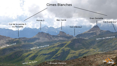 Cimes Blanches